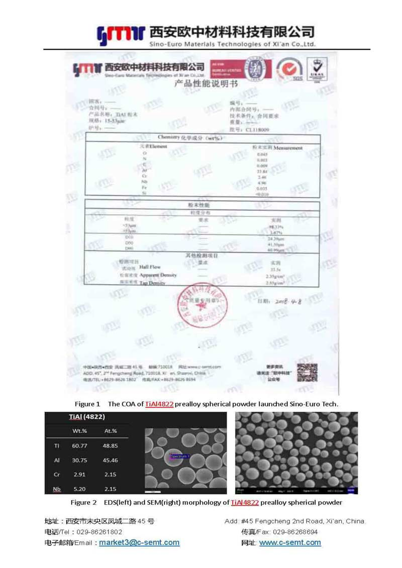 TiAl4822 Prealloy Spherical Powder